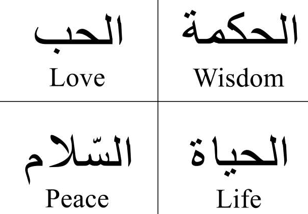 Arabic 101: lesson1